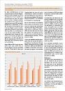 Couverture de la publication - Date de publication - 2019-10-30 - Nombre de pages - 2
